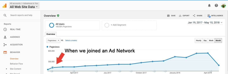 google-analytics ad traffic
