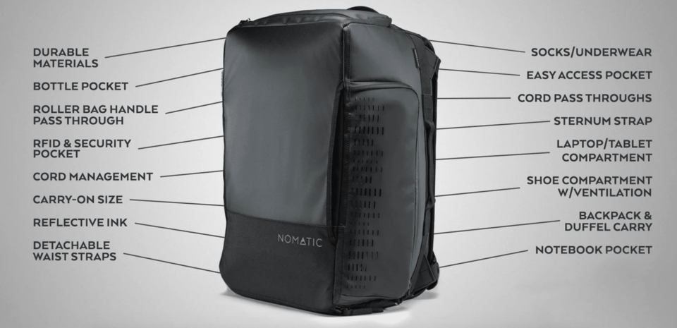 nomatic travel bag: specs